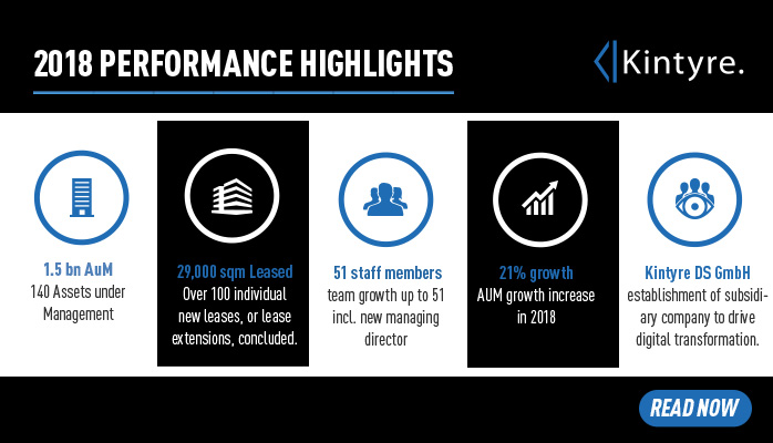 LinkedIn_Performance2018_final